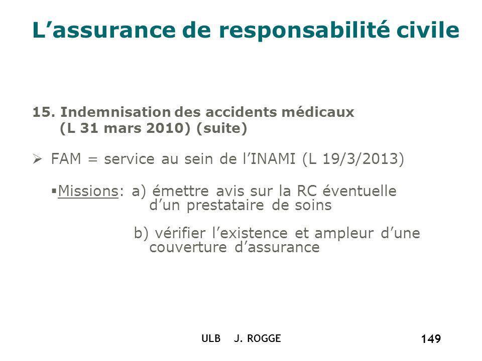 Lassurance de responsabilité civile 15. Indemnisation des accidents médicaux (L 31 mars 2010) (suite) FAM = service au sein de lINAMI (L 19/3/2013) Mi