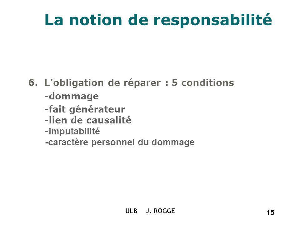 ULB J. ROGGE 15 La notion de responsabilité 6. Lobligation de réparer : 5 conditions -dommage -fait générateur -lien de causalité - imputabilité -cara