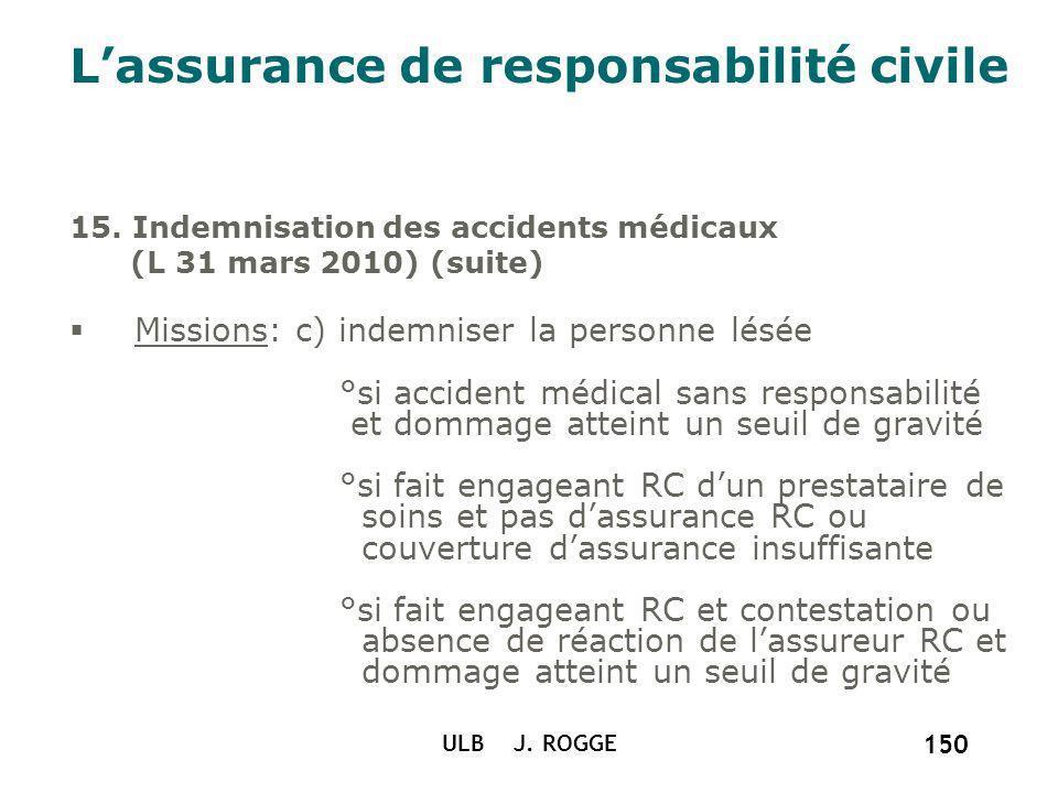 Lassurance de responsabilité civile 15. Indemnisation des accidents médicaux (L 31 mars 2010) (suite) Missions: c) indemniser la personne lésée °si ac