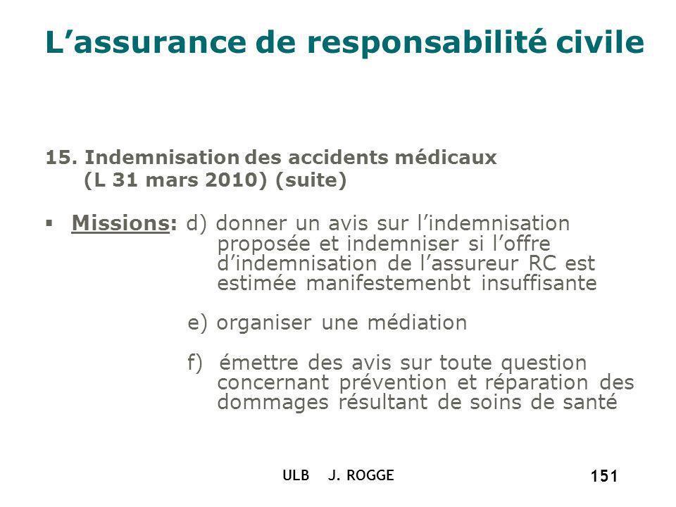 Lassurance de responsabilité civile 15. Indemnisation des accidents médicaux (L 31 mars 2010) (suite) Missions: d) donner un avis sur lindemnisation p