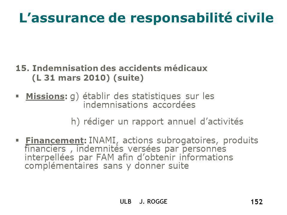 Lassurance de responsabilité civile 15. Indemnisation des accidents médicaux (L 31 mars 2010) (suite) Missions: g) établir des statistiques sur les in