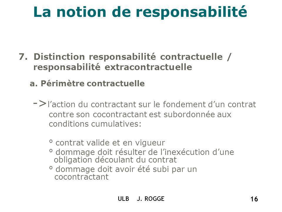 La notion de responsabilité 7. Distinction responsabilité contractuelle / responsabilité extracontractuelle a. Périmètre contractuelle -> laction du c