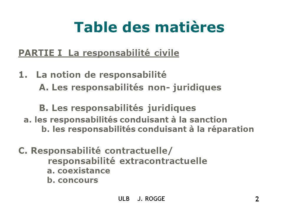 ULB J. ROGGE 2 Table des matières PARTIE I La responsabilité civile 1.La notion de responsabilité A. Les responsabilités non- juridiques B. Les respon