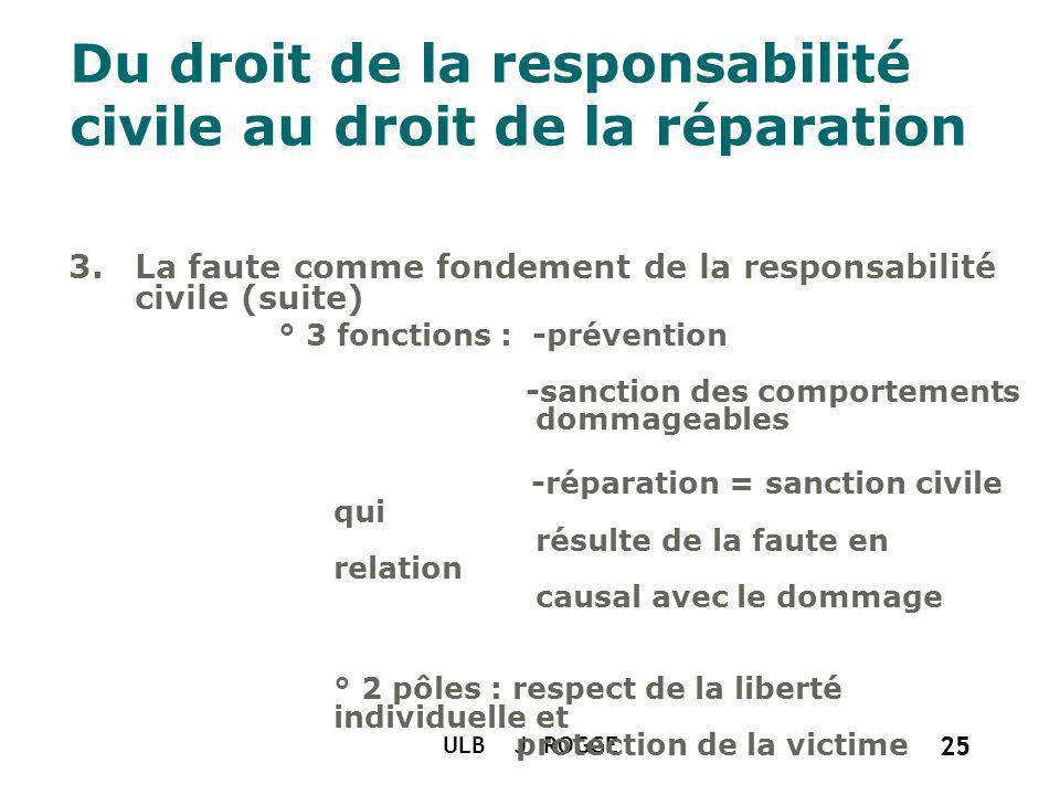 25 ULB J. ROGGE 25 Du droit de la responsabilité civile au droit de la réparation 3.La faute comme fondement de la responsabilité civile (suite) ° 3 f