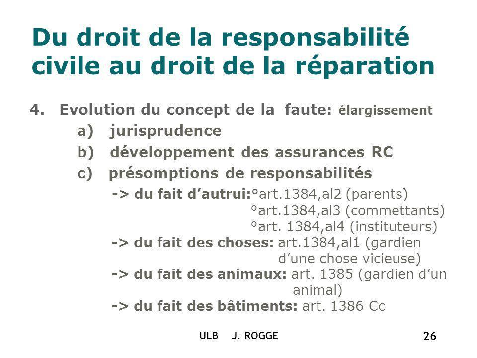 ULB J. ROGGE 26 Du droit de la responsabilité civile au droit de la réparation 4.Evolution du concept de la faute: élargissement a) jurisprudence b) d