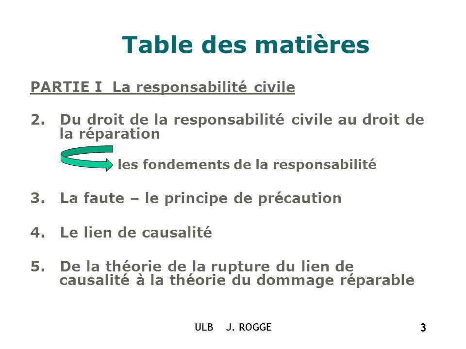 ULB J. ROGGE 3 Table des matières PARTIE I La responsabilité civile 2. Du droit de la responsabilité civile au droit de la réparation les fondements d