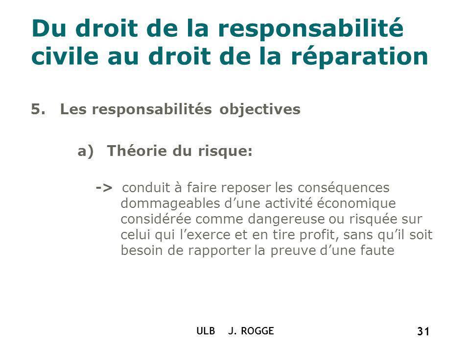 ULB J. ROGGE 31 Du droit de la responsabilité civile au droit de la réparation 5.Les responsabilités objectives a)Théorie du risque: -> conduit à fair