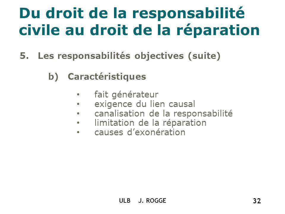 Du droit de la responsabilité civile au droit de la réparation 5. Les responsabilités objectives (suite) b) Caractéristiques fait générateur exigence