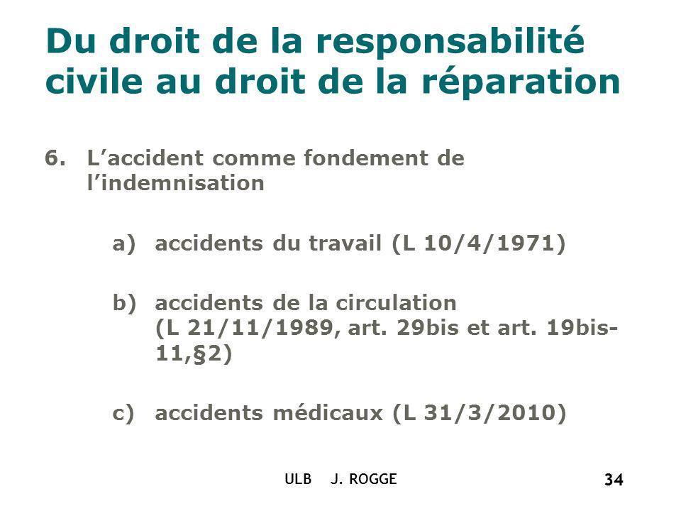 34 ULB J. ROGGE 34 Du droit de la responsabilité civile au droit de la réparation 6.Laccident comme fondement de lindemnisation a)accidents du travail