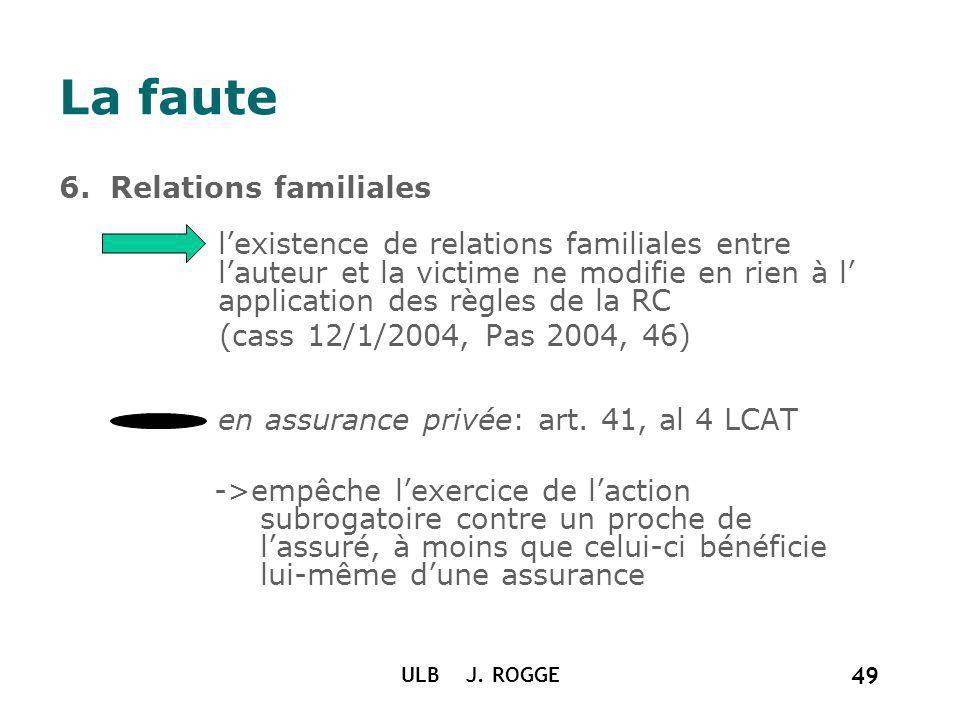 La faute 6. Relations familiales lexistence de relations familiales entre lauteur et la victime ne modifie en rien à l application des règles de la RC