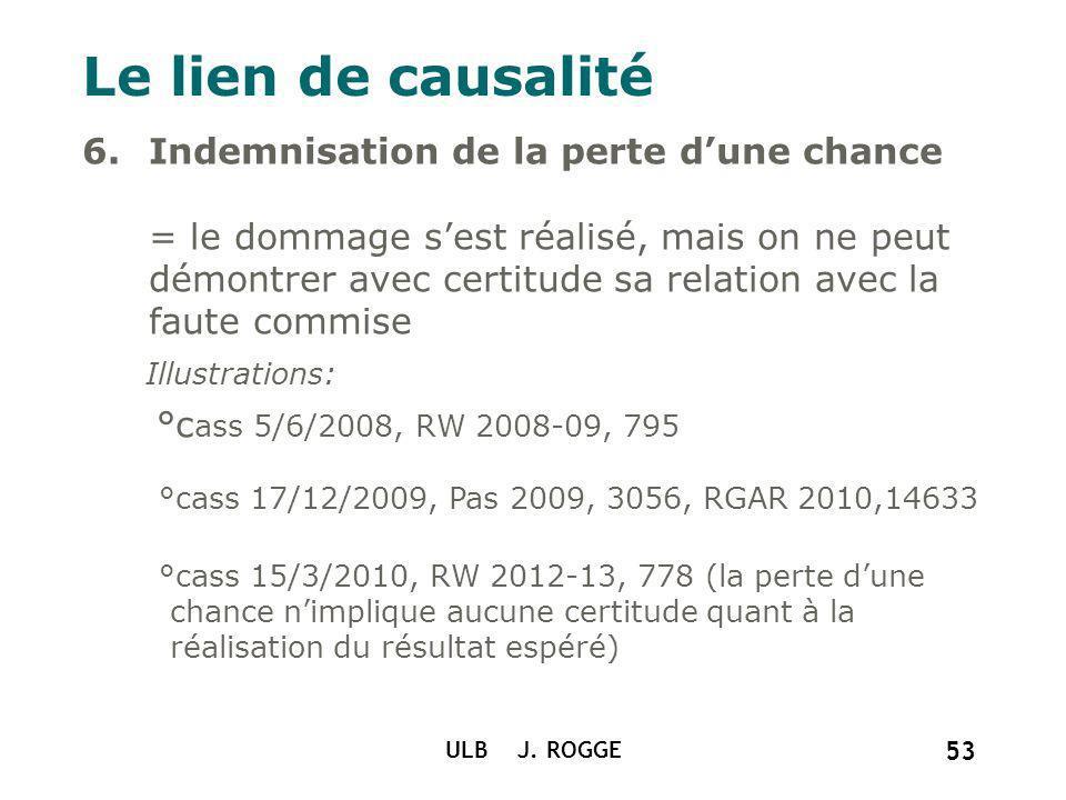 Le lien de causalité ULB J. ROGGE 53 6.Indemnisation de la perte dune chance = le dommage sest réalisé, mais on ne peut démontrer avec certitude sa re