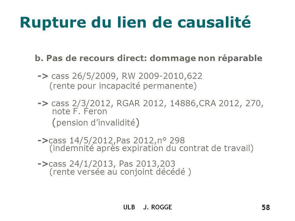 Rupture du lien de causalité b. Pas de recours direct: dommage non réparable -> cass 26/5/2009, RW 2009-2010,622 (rente pour incapacité permanente) ->