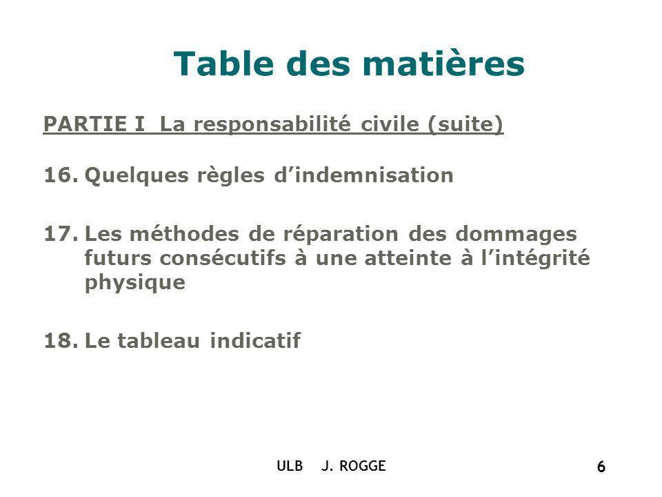 6 Table des matières PARTIE I La responsabilité civile (suite) 16.Quelques règles dindemnisation 17.Les méthodes de réparation des dommages futurs con