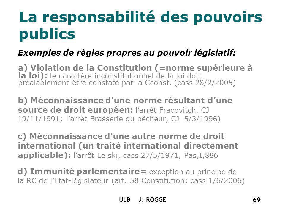 La responsabilité des pouvoirs publics Exemples de règles propres au pouvoir législatif: a) Violation de la Constitution (=norme supérieure à la loi):