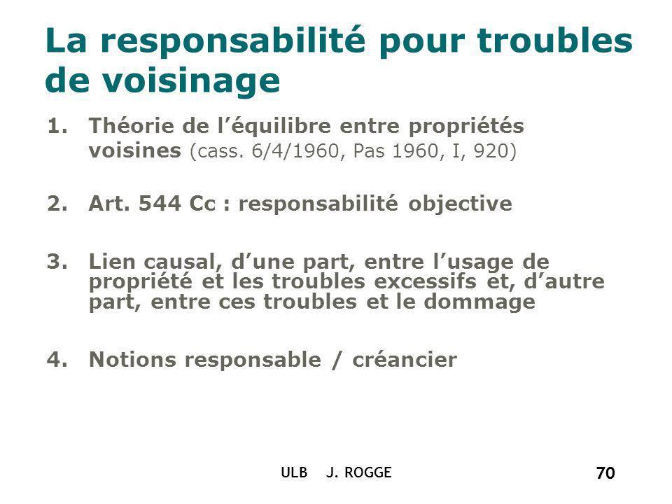 70 ULB J. ROGGE 70 La responsabilité pour troubles de voisinage 1.Théorie de léquilibre entre propriétés voisines (cass. 6/4/1960, Pas 1960, I, 920) 2