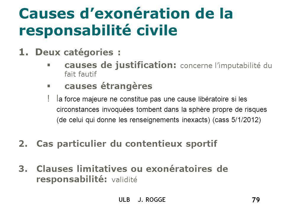 ULB J. ROGGE 79 Causes dexonération de la responsabilité civile 1. D eux catégories : causes de justification: concerne limputabilité du fait fautif c