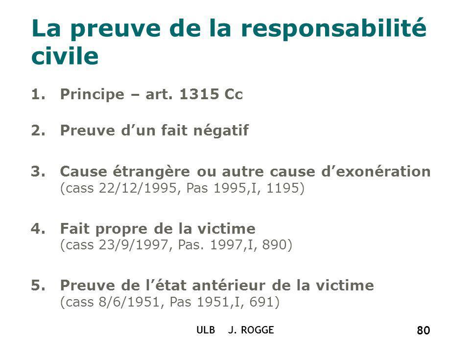 ULB J. ROGGE 80 La preuve de la responsabilité civile 1.Principe – art. 1315 Cc 2.Preuve dun fait négatif 3.Cause étrangère ou autre cause dexonératio