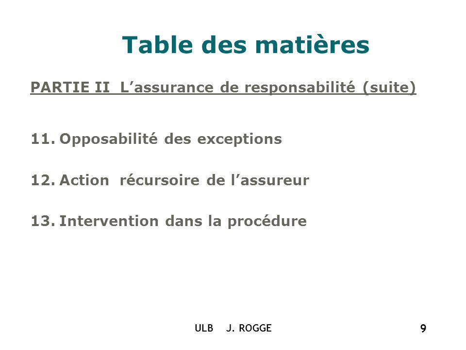 ULB J. ROGGE 9 Table des matières PARTIE II Lassurance de responsabilité (suite) 11.Opposabilité des exceptions 12.Action récursoire de lassureur 13.I