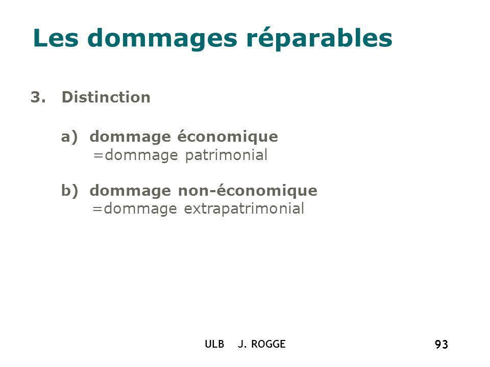 ULB J. ROGGE 93 Les dommages réparables 3. Distinction a) dommage économique =dommage patrimonial b) dommage non-économique =dommage extrapatrimonial