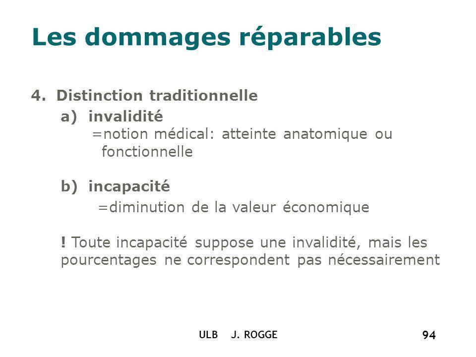 ULB J. ROGGE 94 Les dommages réparables 4. Distinction traditionnelle a) invalidité =notion médical: atteinte anatomique ou fonctionnelle b) incapacit
