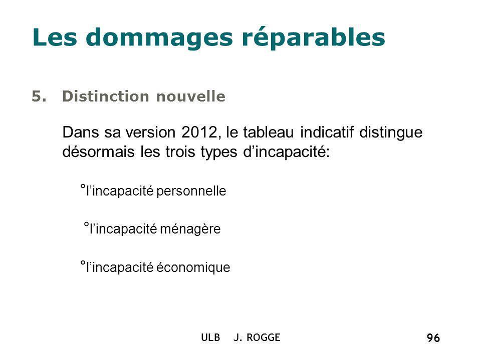 ULB J. ROGGE 96 Les dommages réparables 5. Distinction nouvelle Dans sa version 2012, le tableau indicatif distingue désormais les trois types dincapa