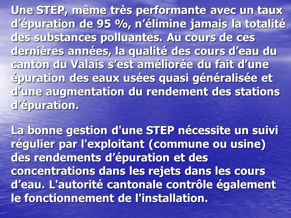 Une STEP, même très performante avec un taux dépuration de 95 %, nélimine jamais la totalité des substances polluantes. Au cours de ces dernières anné