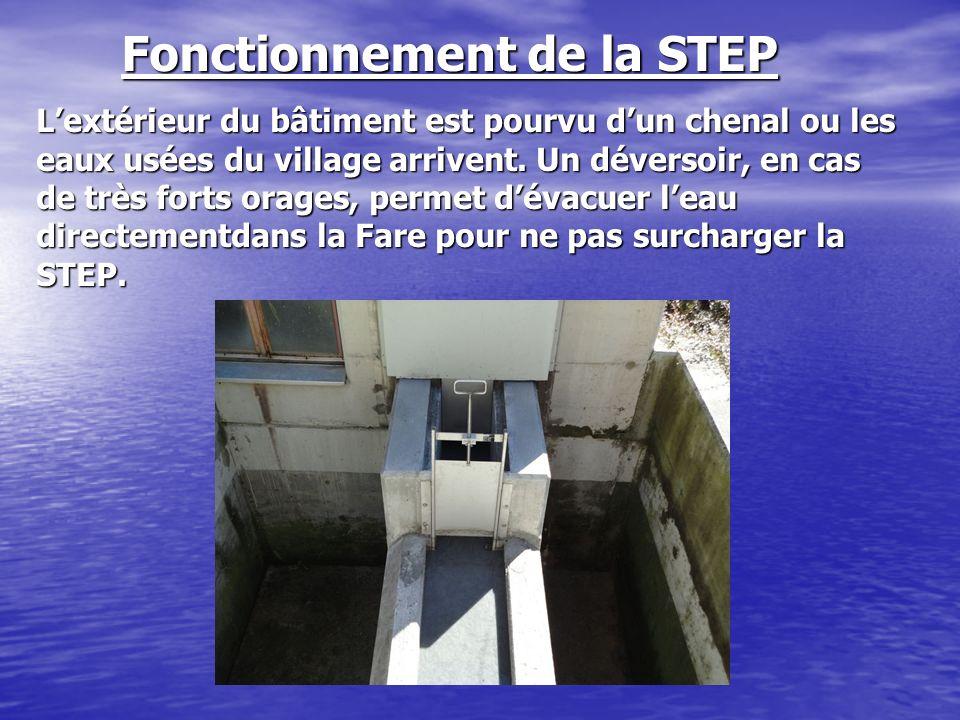 Fonctionnement de la STEP Lextérieur du bâtiment est pourvu dun chenal ou les eaux usées du village arrivent. Un déversoir, en cas de très forts orage