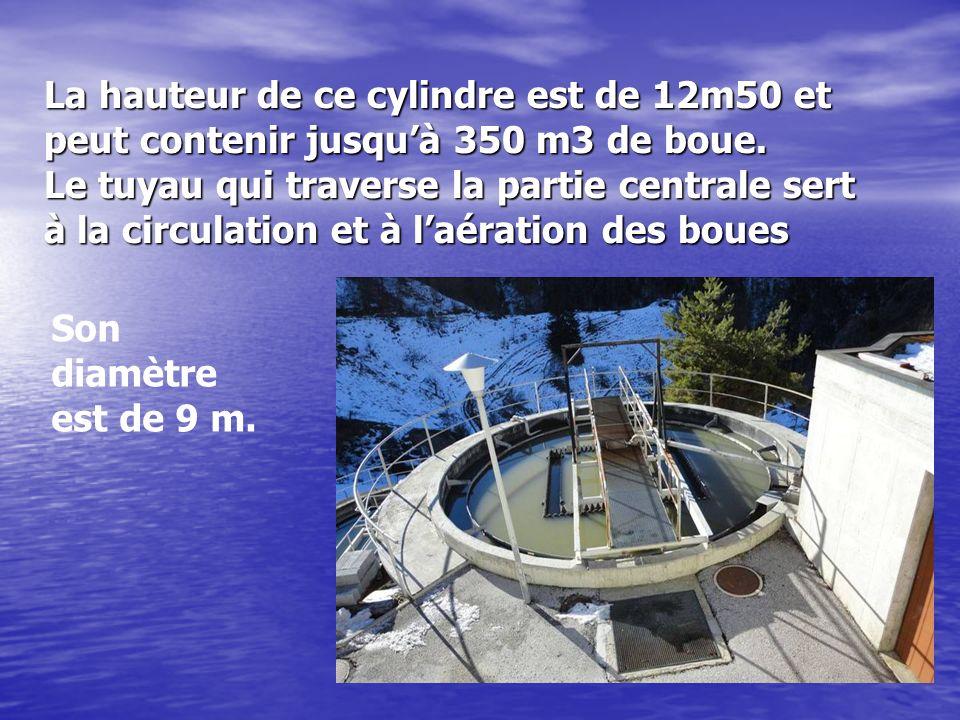 La hauteur de ce cylindre est de 12m50 et peut contenir jusquà 350 m3 de boue. Le tuyau qui traverse la partie centrale sert à la circulation et à laé