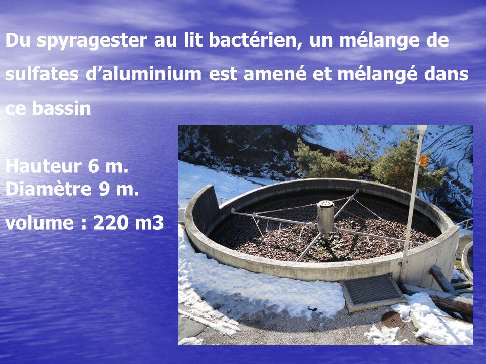 Du spyragester au lit bactérien, un mélange de sulfates daluminium est amené et mélangé dans ce bassin Hauteur 6 m. Diamètre 9 m. volume : 220 m3