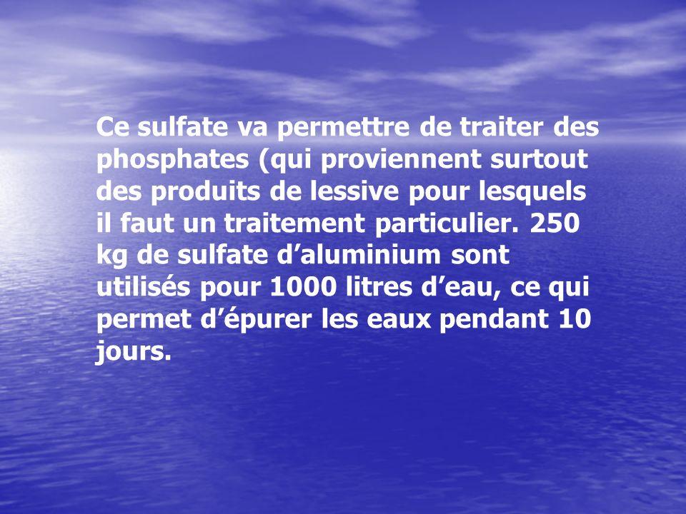 Ce sulfate va permettre de traiter des phosphates (qui proviennent surtout des produits de lessive pour lesquels il faut un traitement particulier. 25