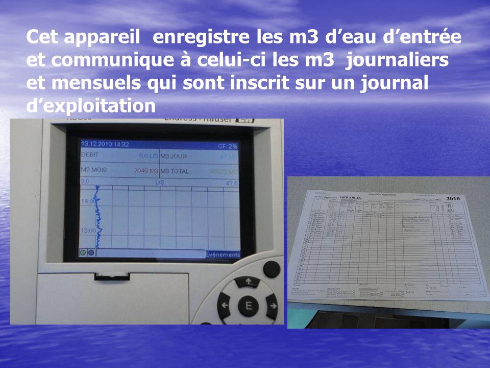 Cet appareil enregistre les m3 deau dentrée et communique à celui-ci les m3 journaliers et mensuels qui sont inscrit sur un journal dexploitation