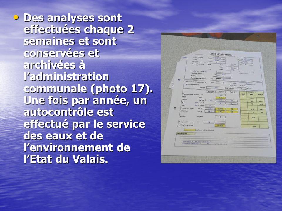 Des analyses sont effectuées chaque 2 semaines et sont conservées et archivées à ladministration communale (photo 17). Une fois par année, un autocont