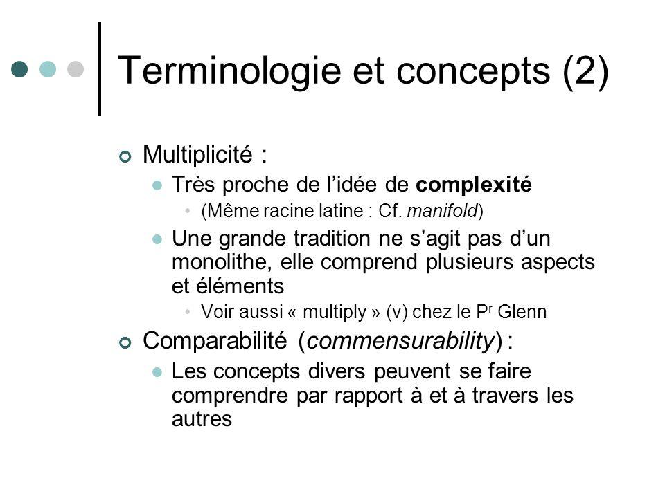 Terminologie et concepts (2) Multiplicité : Très proche de lidée de complexité (Même racine latine : Cf. manifold) Une grande tradition ne sagit pas d