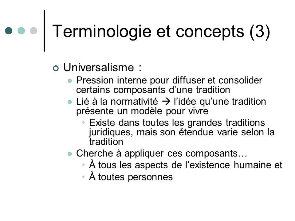 Terminologie et concepts (3) Universalisme : Pression interne pour diffuser et consolider certains composants dune tradition Lié à la normativité lidé