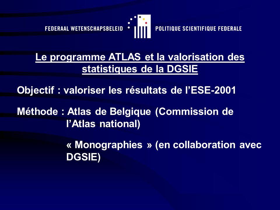 Le programme ATLAS et la valorisation des statistiques de la DGSIE Objectif : valoriser les résultats de lESE-2001 Méthode : Atlas de Belgique (Commission de lAtlas national) « Monographies » (en collaboration avec DGSIE)