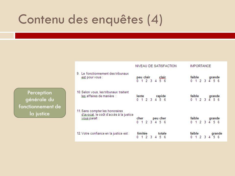 Contenu des enquêtes (4) Perception générale du fonctionnement de la justice