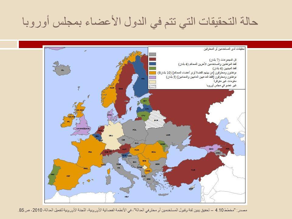 حالة التحقيقات التي تتم في الدول الأعضاء بمجلس أوروبا مصدر: مخطط 4.10 – تحقيق يبين ثقة وقبول المستخدمين أو محترفي العدالة ، في الأنظمة القضائية الأوروبية، اللجنة الأوروبية لتفعيل العدالة، 2010، ص 85.