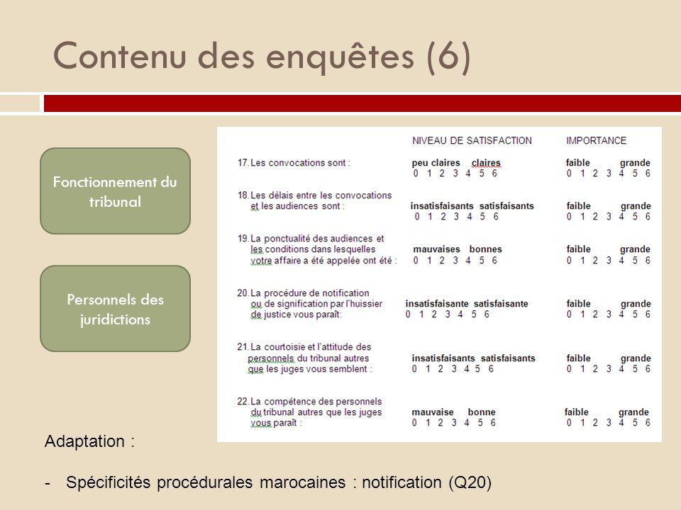 Contenu des enquêtes (6) Fonctionnement du tribunal Personnels des juridictions Adaptation : -Spécificités procédurales marocaines : notification (Q20)