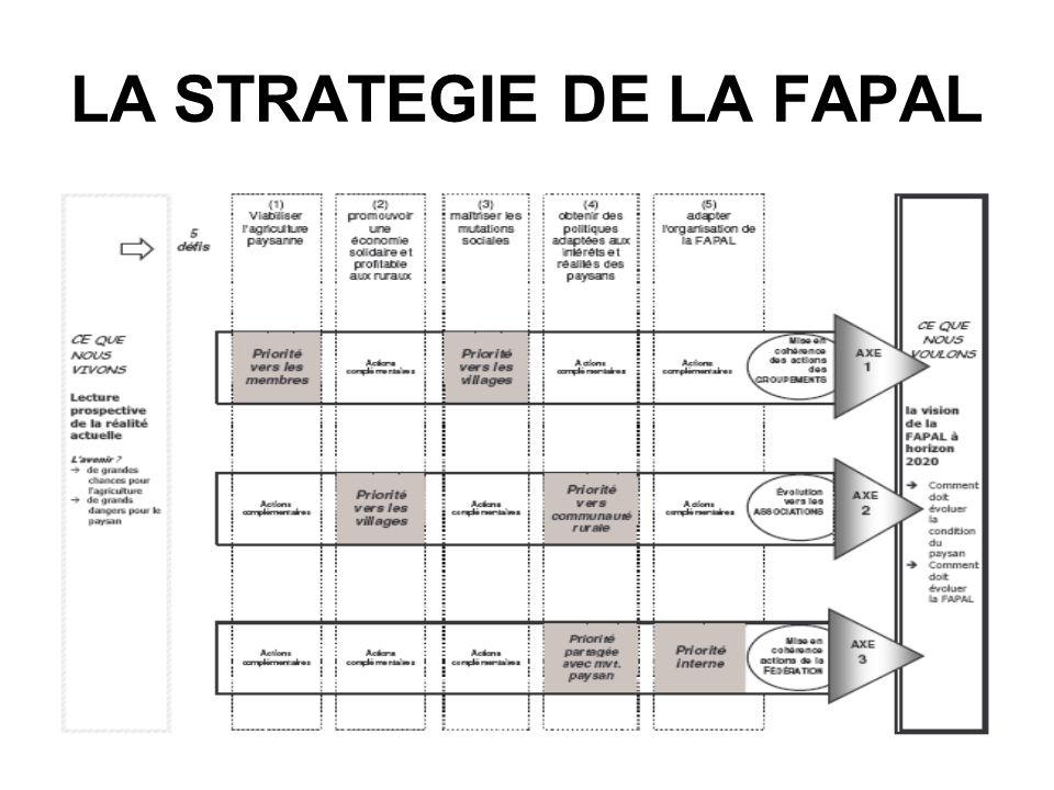 DOS FAPAL & PERSPECTIVES LA STRATEGIE DE LA FAPAL