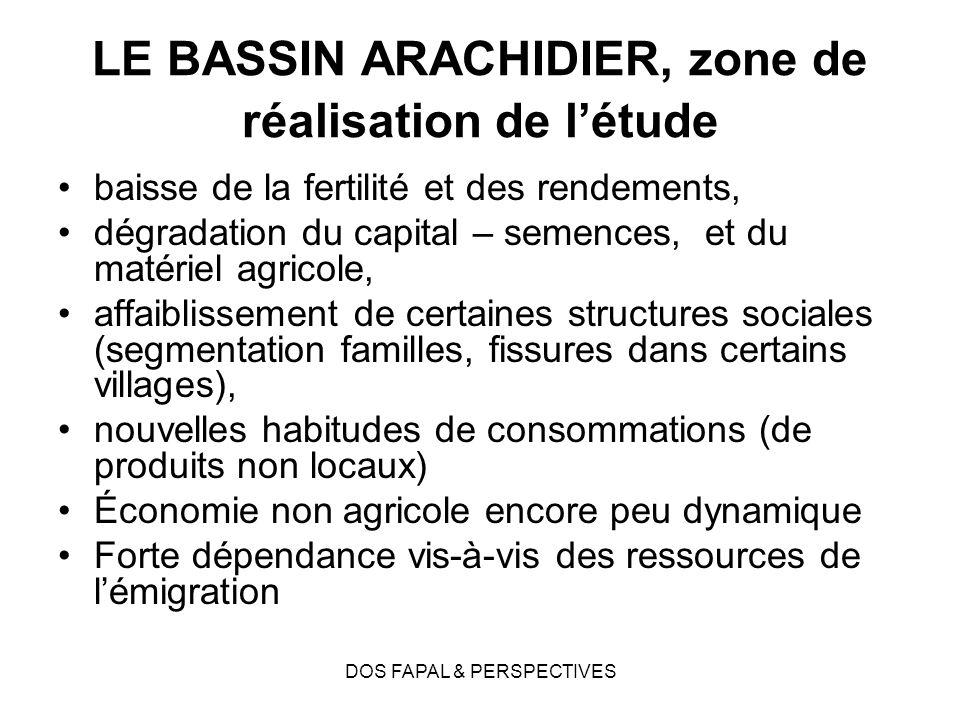 DOS FAPAL & PERSPECTIVES LE BASSIN ARACHIDIER, zone de réalisation de létude baisse de la fertilité et des rendements, dégradation du capital – semenc