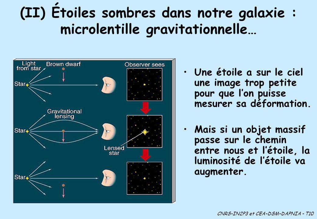 (II) Étoiles sombres dans notre galaxie : microlentille gravitationnelle… Une étoile a sur le ciel une image trop petite pour que lon puisse mesurer sa déformation.