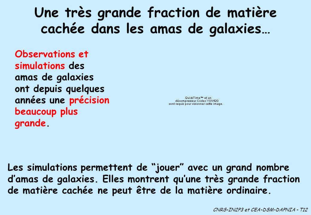 Une très grande fraction de matière cachée dans les amas de galaxies… CNRS-IN2P3 et CEA-DSM-DAPNIA - T12 Observations et simulations des amas de galaxies ont depuis quelques années une précision beaucoup plus grande.