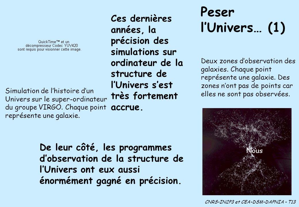 Ces dernières années, la précision des simulations sur ordinateur de la structure de lUnivers sest très fortement accrue.