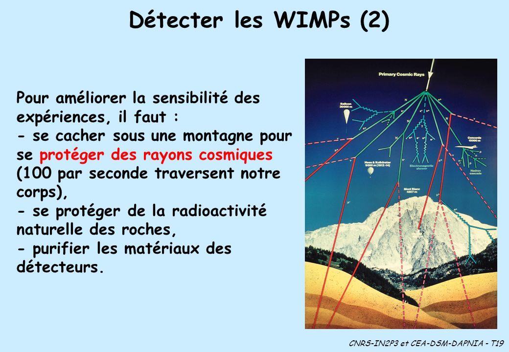 Détecter les WIMPs (2) CNRS-IN2P3 et CEA-DSM-DAPNIA - T19 Pour améliorer la sensibilité des expériences, il faut : - se cacher sous une montagne pour se protéger des rayons cosmiques (100 par seconde traversent notre corps), - se protéger de la radioactivité naturelle des roches, - purifier les matériaux des détecteurs.