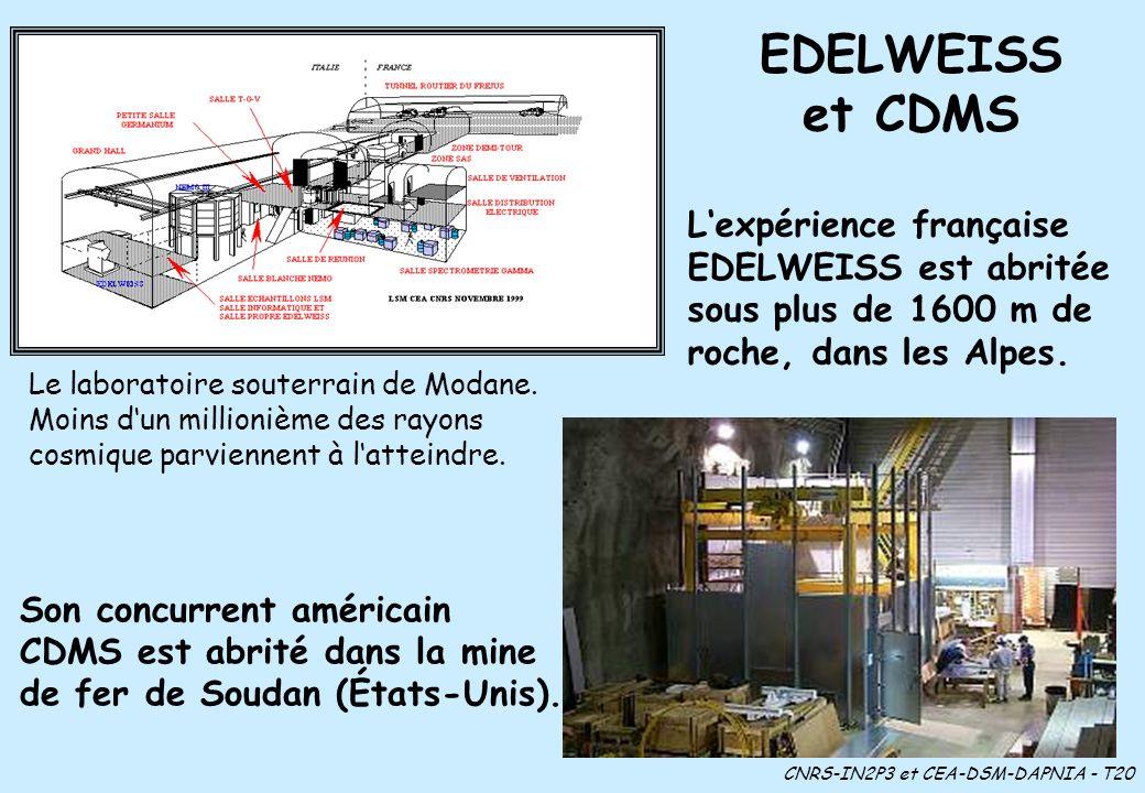 Son concurrent américain CDMS est abrité dans la mine de fer de Soudan (États-Unis).