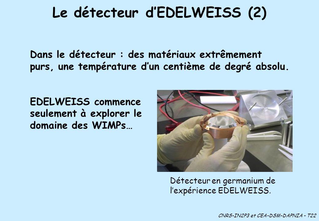 Le détecteur dEDELWEISS (2) Détecteur en germanium de lexpérience EDELWEISS.