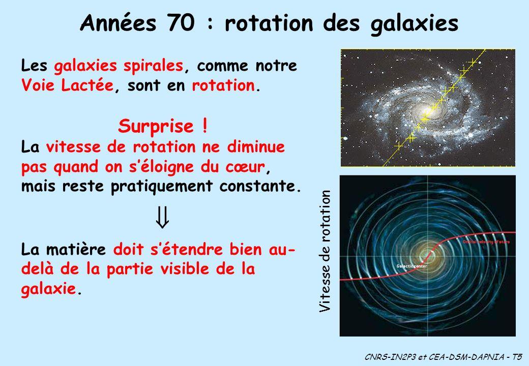 Années 70 : rotation des galaxies Vitesse de rotation CNRS-IN2P3 et CEA-DSM-DAPNIA - T5 Les galaxies spirales, comme notre Voie Lactée, sont en rotation.