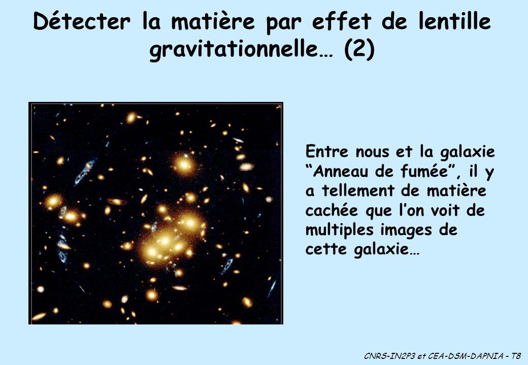 Détecter la matière par effet de lentille gravitationnelle… (2) CNRS-IN2P3 et CEA-DSM-DAPNIA - T8 Entre nous et la galaxie Anneau de fumée, il y a tellement de matière cachée que lon voit de multiples images de cette galaxie…