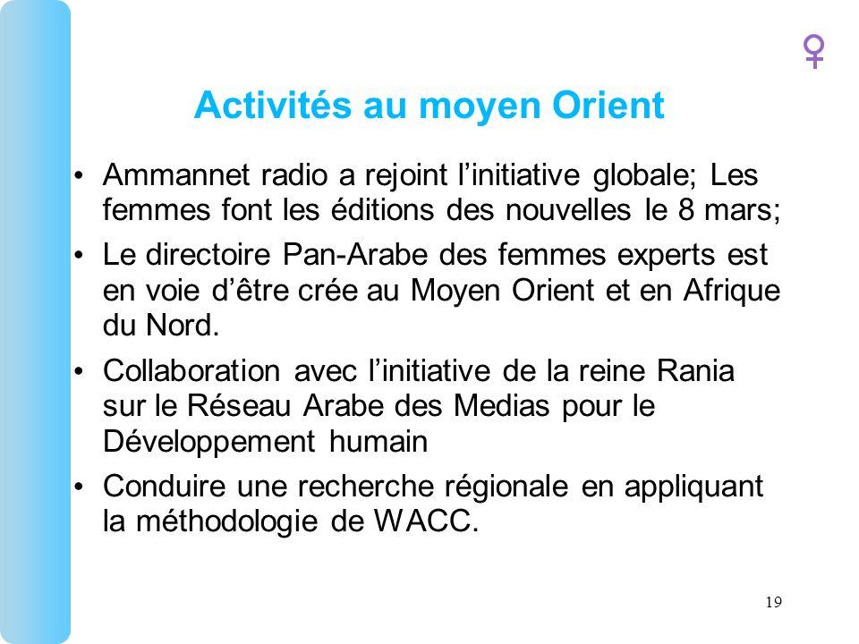 Activités au moyen Orient Ammannet radio a rejoint linitiative globale; Les femmes font les éditions des nouvelles le 8 mars; Le directoire Pan-Arabe des femmes experts est en voie dêtre crée au Moyen Orient et en Afrique du Nord.