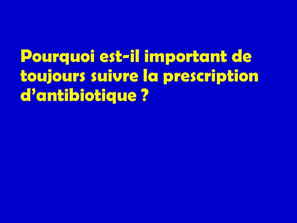 Pourquoi est-il important de toujours suivre la prescription dantibiotique ?